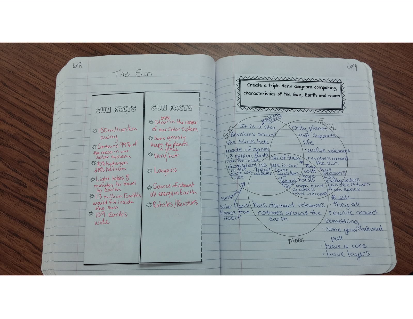 Millers science space anchor charts journals and sooooo much so i can tell pretty quickly just walking around who got the material and who didnt here is an example of our sun foldable and journal entry ccuart Image collections