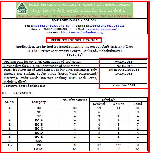 Mahabubnagar District Cooperative Central Bank Latest Job Advertisement October 2015