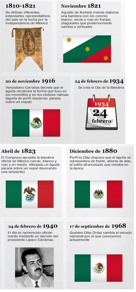 Que Significan Los Colores De La Bandera Mexicana. Cool La Bandera ...