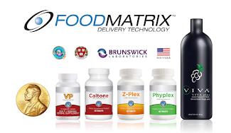 FoodMatrix คืออะไร