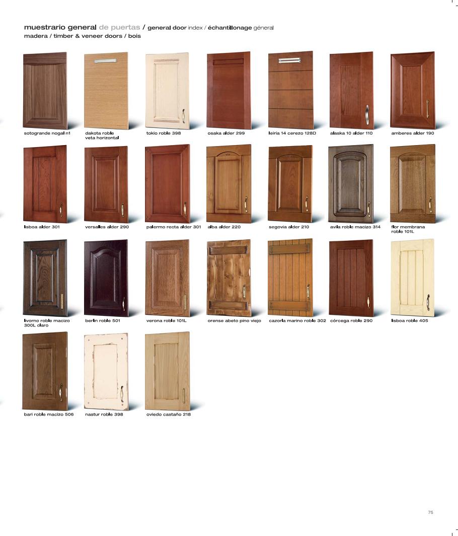 Puertas para muebles de cocina en temuco - Puertas para muebles de bano ...