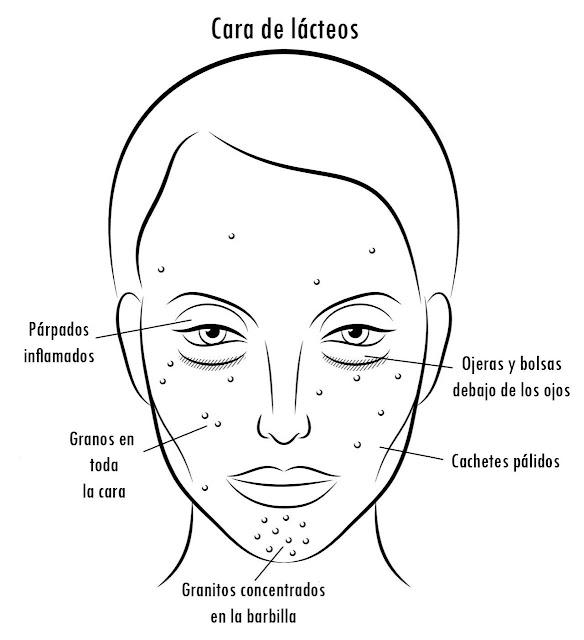 La máscara para la persona con la crema agria y la cúrcuma