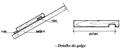 Medida da telha francesa