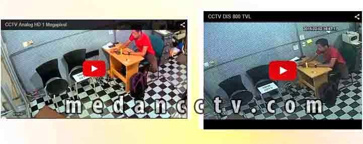 CCTV Tvl Vs High Definition