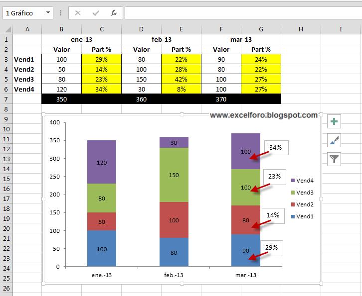 gráfico, para cada punto de cada serie de datos, su Etiqueta de