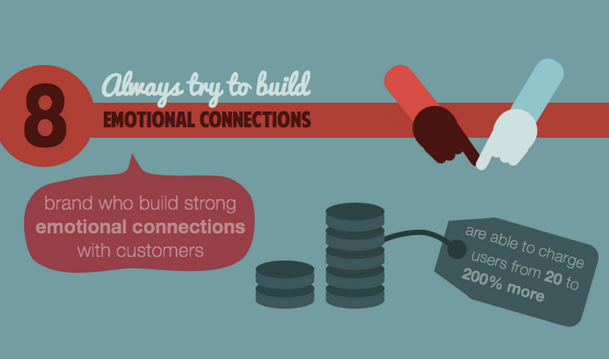 How To Build Relationships With Customers On #Pinterest - #infographic