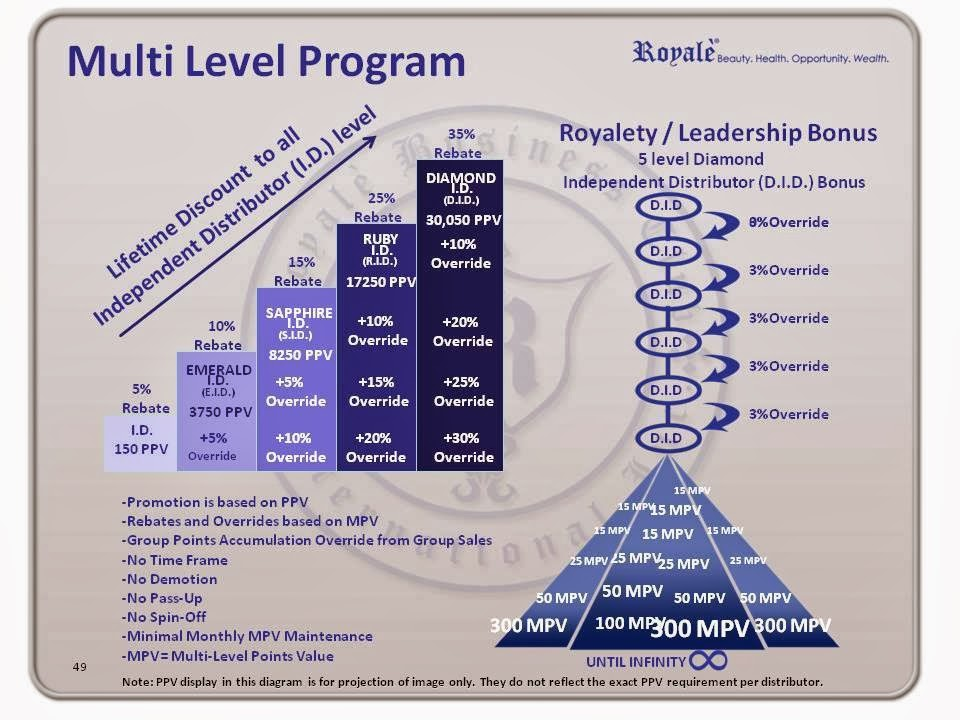 royale business presentation philippines time