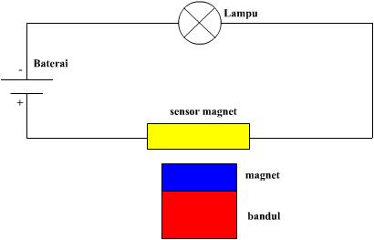 Keterangan schematics :