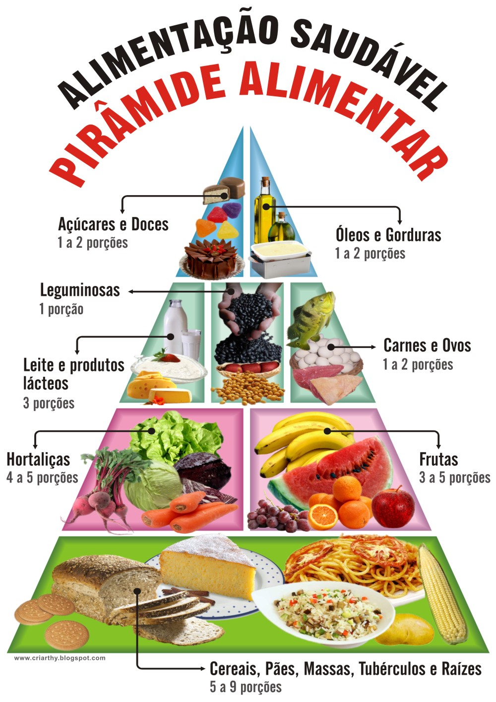 Super Pirâmide Alimentar | inove CF24
