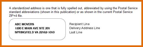 how to put an address on a postcard