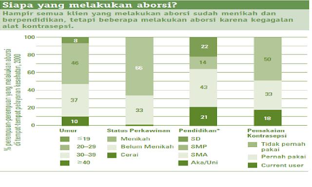Hasil Survei Pemakaian Internet Remaja Indonesia
