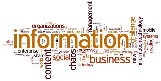 Wordle: AIIM: Information Chaos vs. Information Opportunity