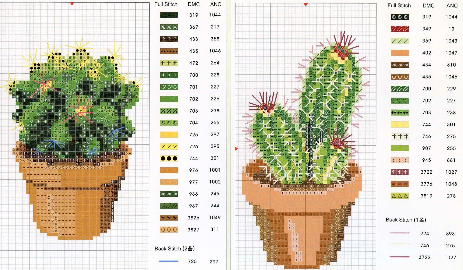 cactus bordado punto de cruz