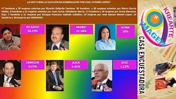 PARA EL AÑO 2015, ESTA ES LA PREFERENCIA ELECTORAL DE LOS CIUDADANOS DE SAN LUIS POTOSÍ, MÉXICO.