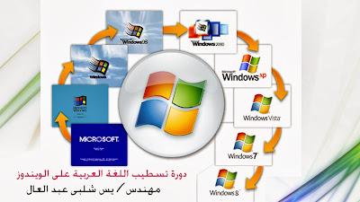 تعريف اللغة العربية أون لاين