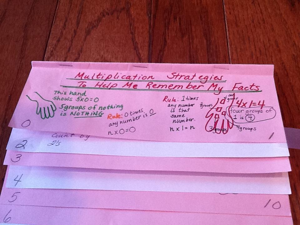 multi grade matters ideas for a split class math fact flip book