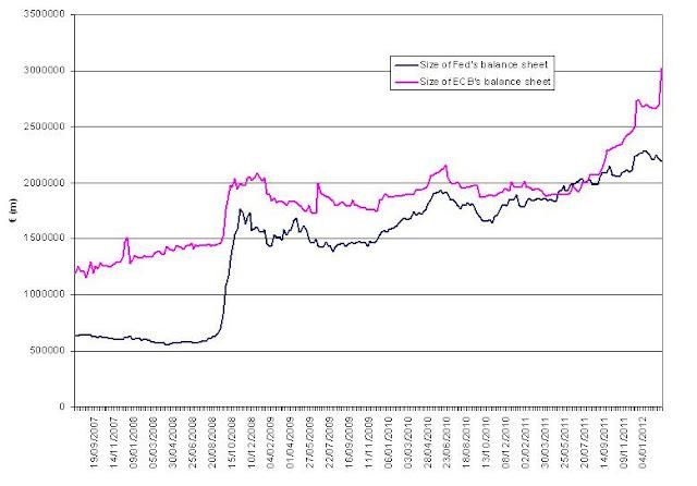 ECB+Fed+balancesheets.jpg