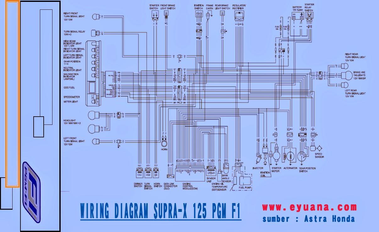 Wiring diagram kelistrikan supra X 125cc PGM F1