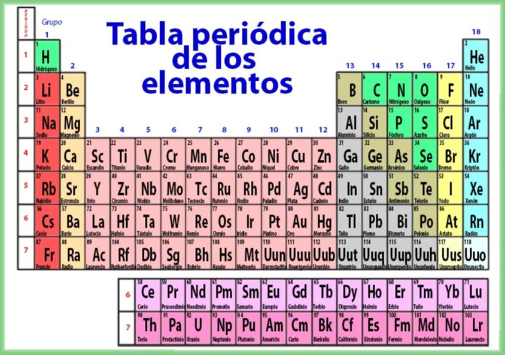 Esquemas galledor sistema peridico de los elementos la siguiente tabla peridica nos da pistas de cual es la utilizacin de los elementos es una especie de jeroglfico urtaz Image collections