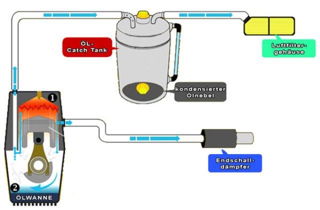 greddy+oil+catch+tank+model+27036.+%289%29.jpg
