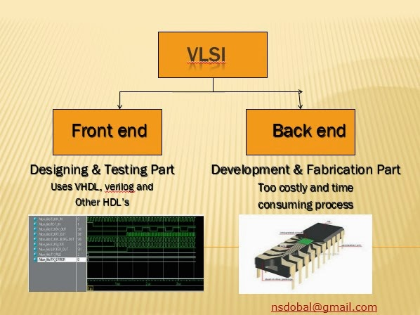 frontend v s backend programming Developers can use a variety of frameworks for front-end regardless of the  fast  as compared to other commonly used back end technologies.