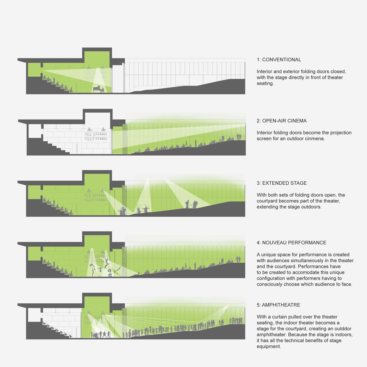 youth center architecture thesis
