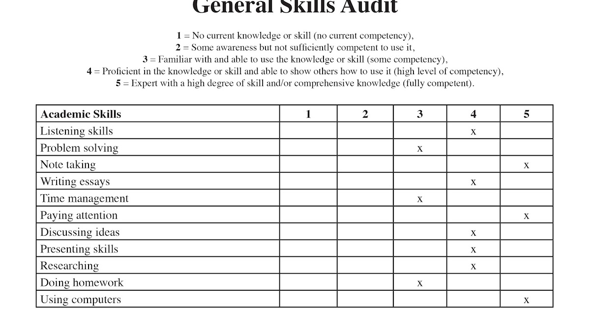 meaning of personal skills audit