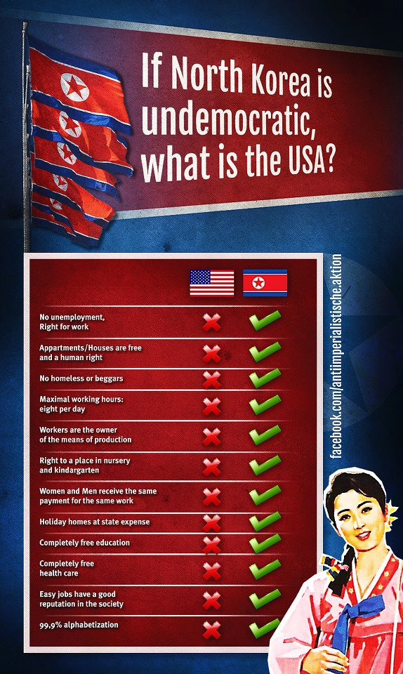 Algunas diferencias entre Estados Unidos y Corea del Norte 379282_520164944682224_1880320674_n