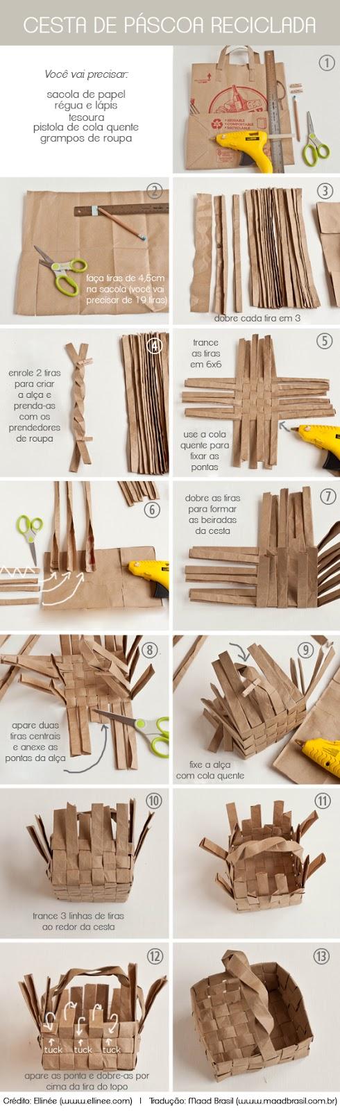 Handmade Paper Baskets Step By Step : Como fazer uma cesta reciclada para a p?scoa pra gente mi?da