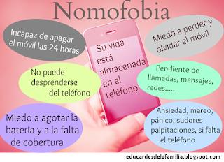 trastornos-producidos-por-tecnologia-nomofobia