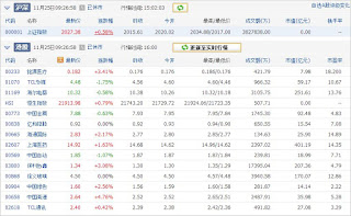 中国株コバンザメ投資ウォッチ銘柄watch1123
