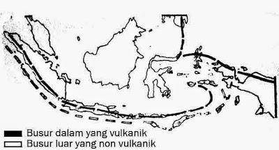 Busur kepulauan di wilayah Indonesia
