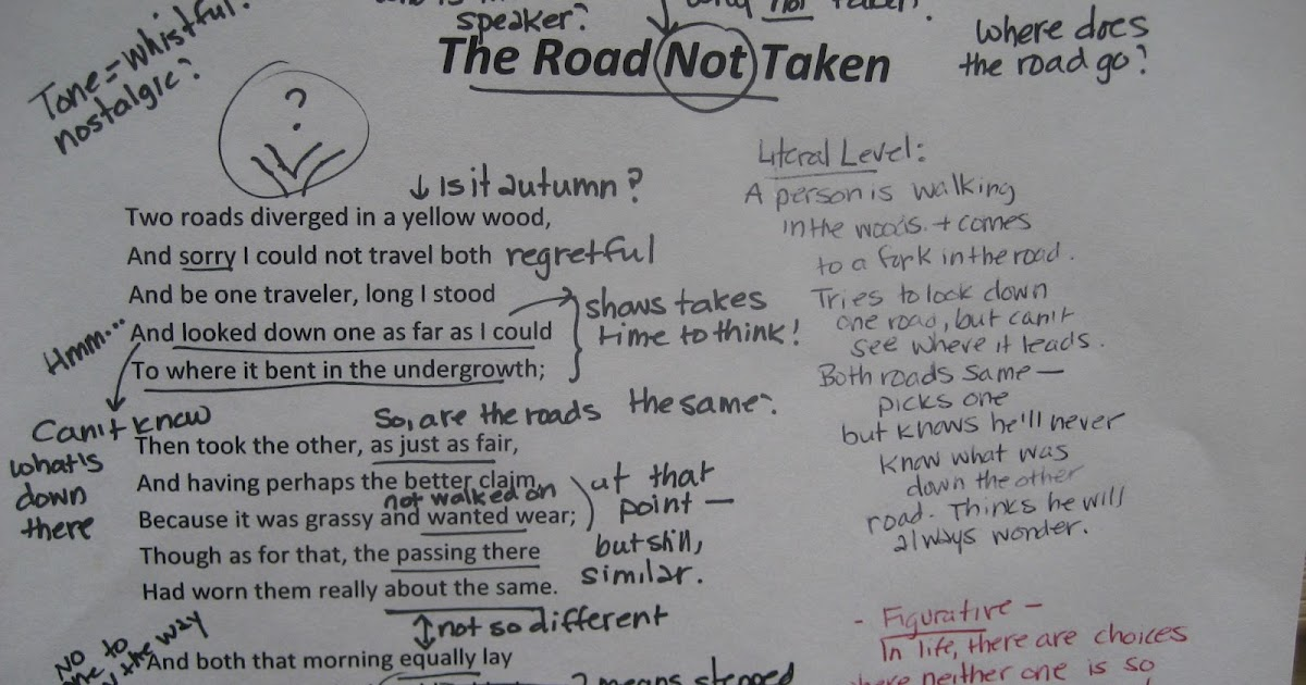 reading reflections the road not taken Studying robert frost's mending wall, students explore the intricate relationship between a poem's form and its content in class, students may listen to an audio clip of frost reading the road not taken, available at the edsitement-reviewed academy of american poets website.