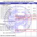 理财 | PTPTN还清加上20%+10%折扣