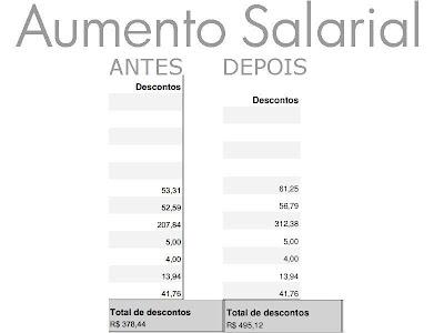Aumento Salarial da Polícia Militar em São Paulo - Um Asno