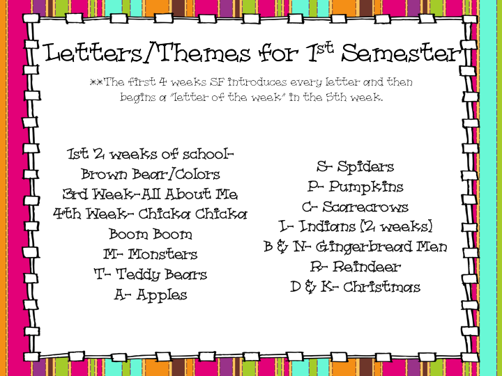 Mrs. Mayas' Kindergarten: Letter Order & Thanksgiving Preview