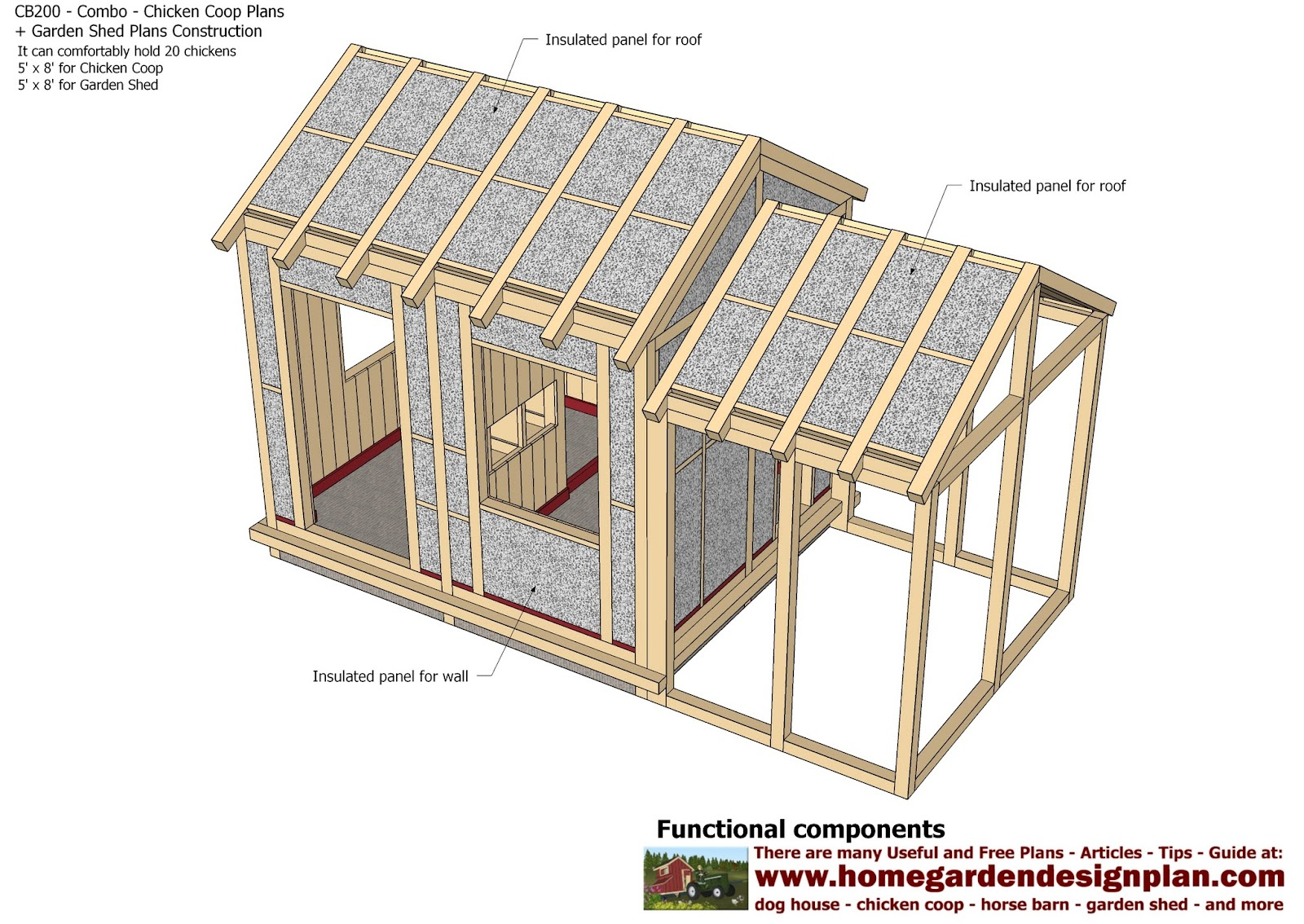 Shed plans building cb200 combo plans chicken coop plans for Dog kennel shed combo plans