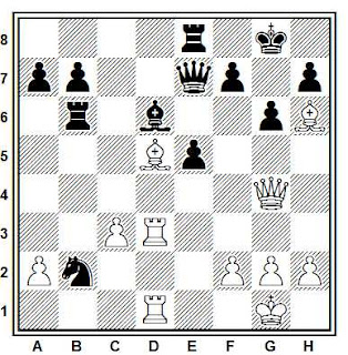 Posición de la partida de ajedrez Kraidman - Bernstein (Tel Aviv, 1967)