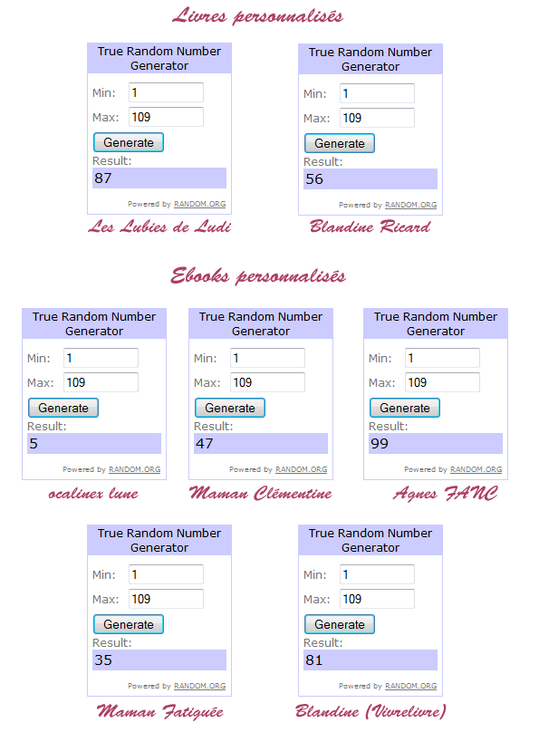 Gagnant(e)s concours Unique éditions