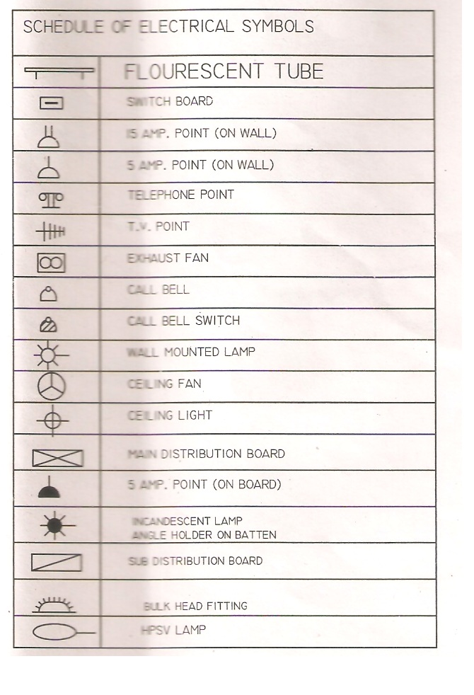 power engineering electrical symbol used in house wiring rh bralpowerassociate blogspot com Electrical Connection Symbols National Standard for Electrical Symbols