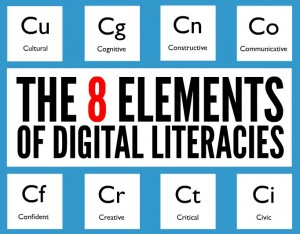 Image result for what is digital literacy