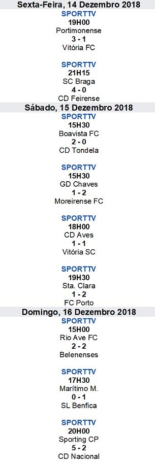 Liga Nós 2018-2019 13ºJornada