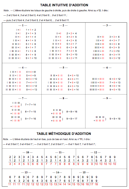 Table de multiplications pdf new calendar template site for Table de multiplication