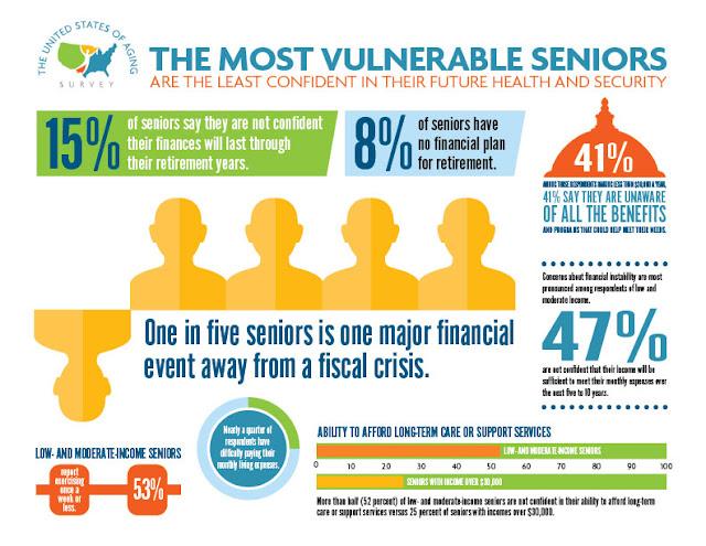 silver tsunami most vulnerable seniors