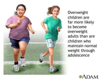 the problems with obesity among primary The problem of childhood obesity in the united states has grown resources for primary care obesity is among the easiest medical conditions to recognize.