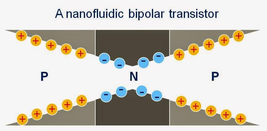 Bipolární transistor