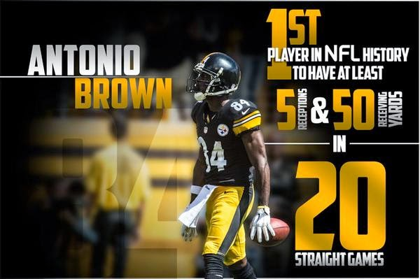 Antonio Brown, Record, 1st 5 catch yards 20 games