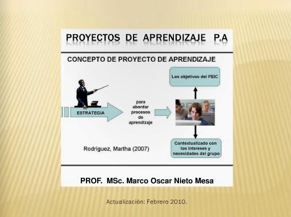 http://issuu.com/mnieto2007/docs/proyectos--de--aprendizaje--p.a.