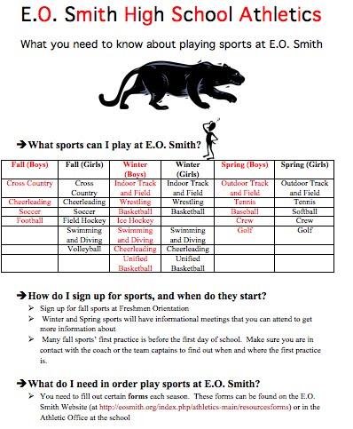 EO Smith Athletics