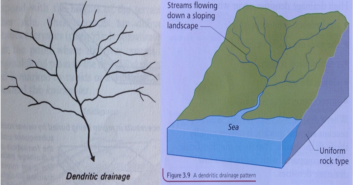 Drainage Patterns Rivers Extraordinary Dendritic Drainage Pattern